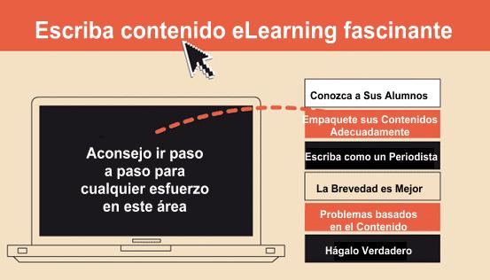 Cómo escribir contenido eLearning atractivo sin ser un experto/herramientas formacion elearning